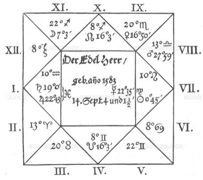 Von Wallenstein horoscope by Kepler