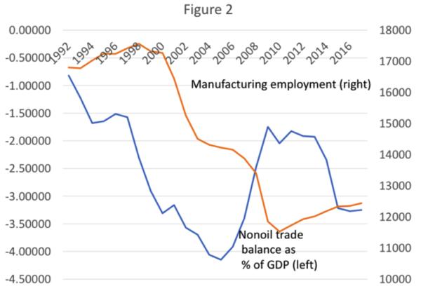 Globalization: What Did Paul Krugman Miss?