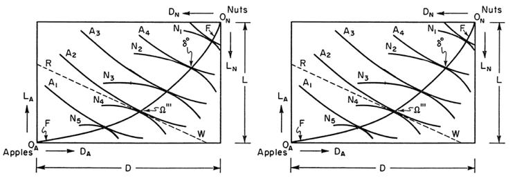 In Defense of Funny Diagrams