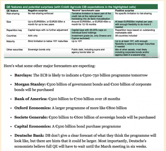 ECB QE guesswork cut out and keep edition FT Alphaville
