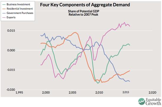 Playfair equitable graphs