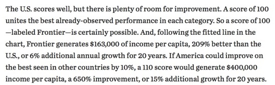 Ending America s Slow Growth Tailspin WSJ