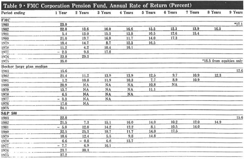 Buffett Superinvestors pdf