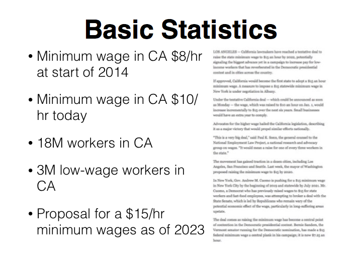 minimum wage and hr data page In your state what's the minimum wage in my state these rates are for 16-19 year-olds and based on bls tabulations of cps data.