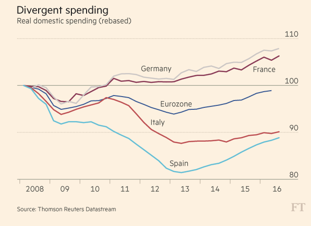 More perils lie in wait for the eurozone