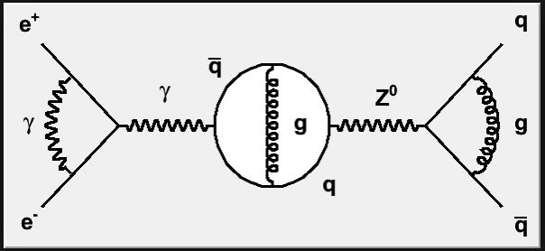 Feynman diagrams Google Search