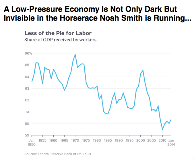 A Low Pressure Economy Is Not Only Dark But Invisible in the Horserace Noah Smith is Running