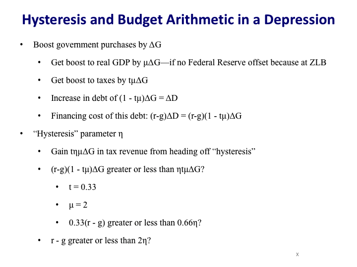 Intermediate Macroeconomics Review