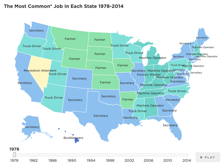 Map The Most Common Job In Every State Planet Money NPR