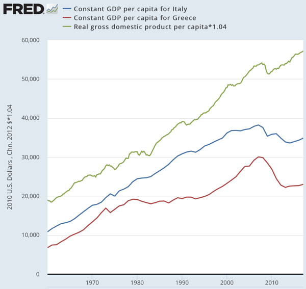 https://fred.stlouisfed.org/graph/?graph_id=525535&rn=85