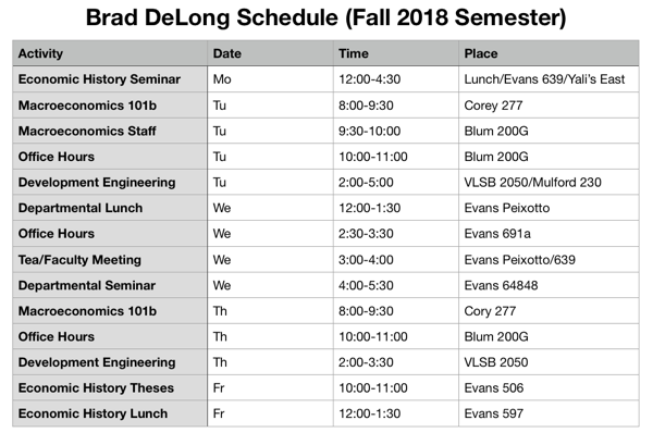 Brad DeLong s Schedule Fall 2018 Semester numbers
