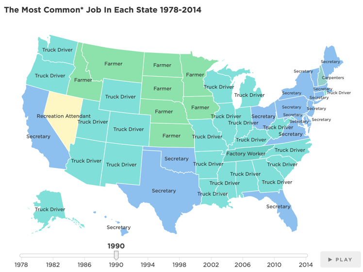 Banners and Alerts and Map The Most Common Job In Every State Planet Money NPR