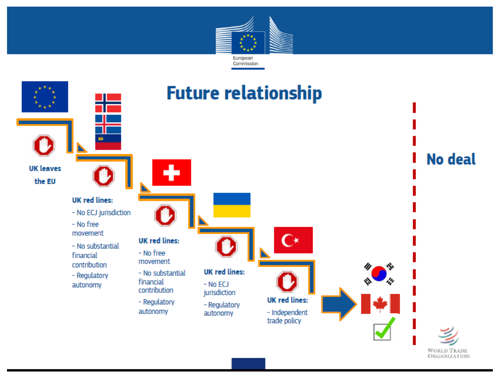 Https ec europa eu commission sites beta political files slide presented by barnier at euco 15 12 2017 pdf