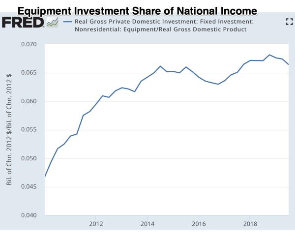 Equipment-investment