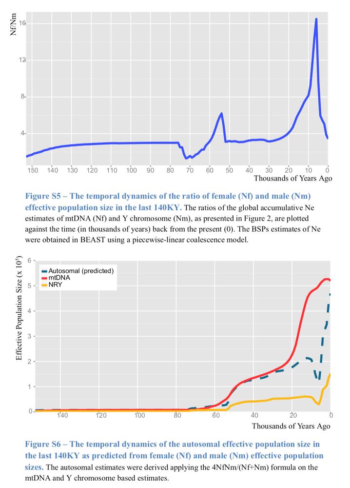 Https genome cshlp org content suppl 2015 02 18 gr 186684 114 DC1 Supplemental Figures pdf